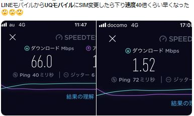 UQ速度評判